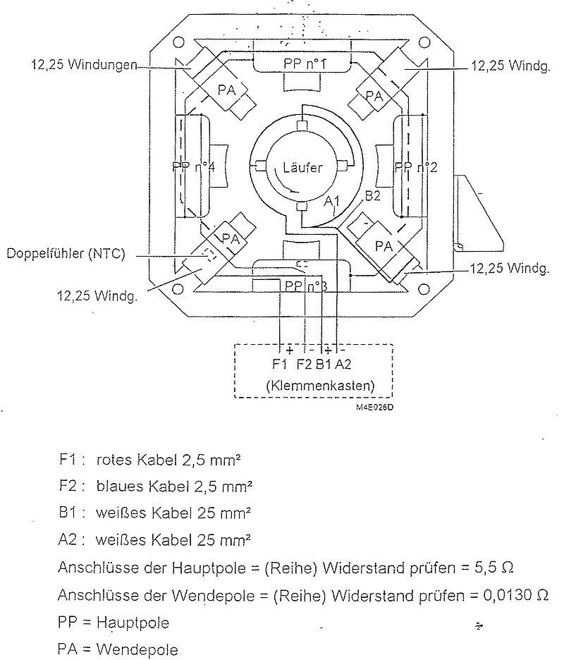 SA13B Feldwicklungen \