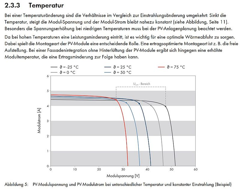Mit Solarmodul Akku direkt laden? - elweb Batterie